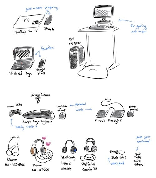 A sketch of a MacBook Pro, iPhone 6, ThinkPad Yoga, Google Pixel, a standing desk with a Dell XPS 8500 next to it, and Nikki's peripherals: personal and work keyboard/mouse setups, game controller, and an array of headphones.